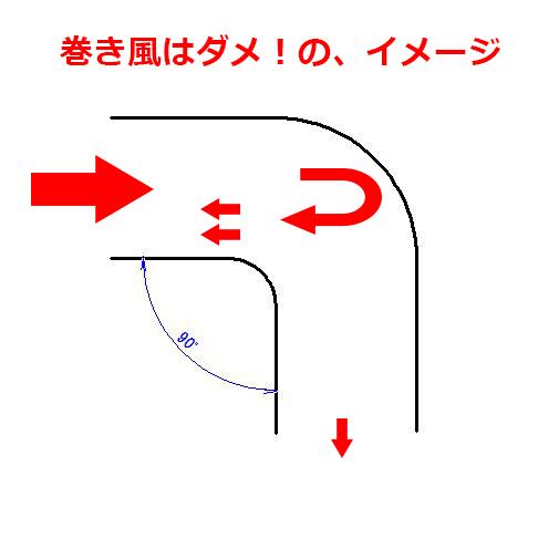 巻き風イメージ